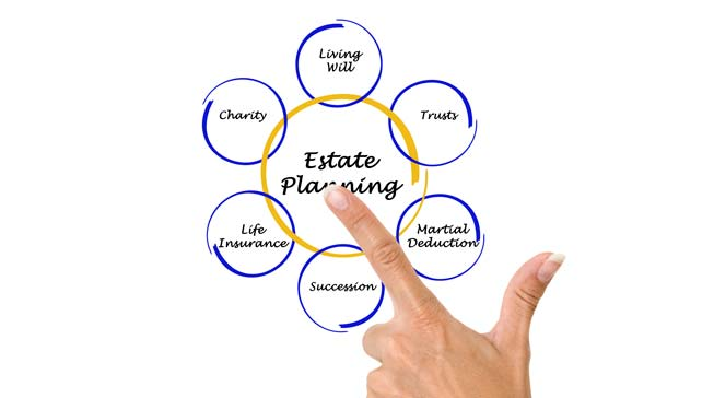 The Evolution of Your Estate Plan
